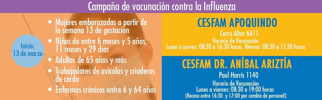 Campaña de Vacunación contra la Influenza